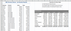 Summarize Data with Pivot Tables