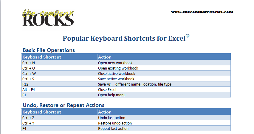 Free Excel Keyboard Shortcut Chart