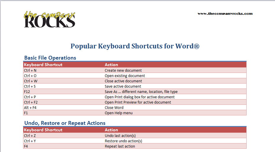 Word Keyboard Shortcuts