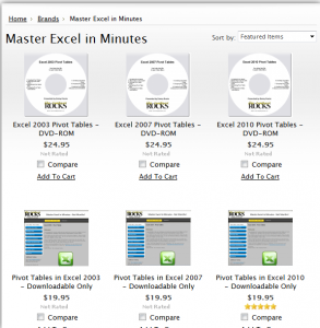 Pivot Table Training Resources
