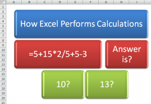 Order of Calculations in Excel