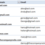 Pivot Table for Email Domains