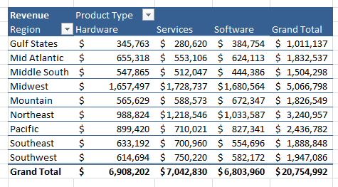 pivot table tutorial videos to download practice files