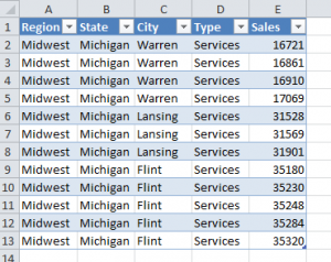 Drill Down in a Pivot Table