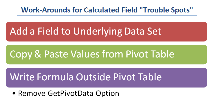 3 Work-Arounds for Shortcomings in Calculated Fields in