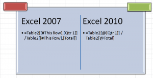 Compare Structered References Excel 2007 v 2010
