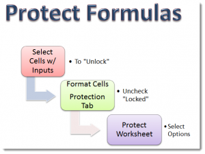 Protect Cells w Formulas