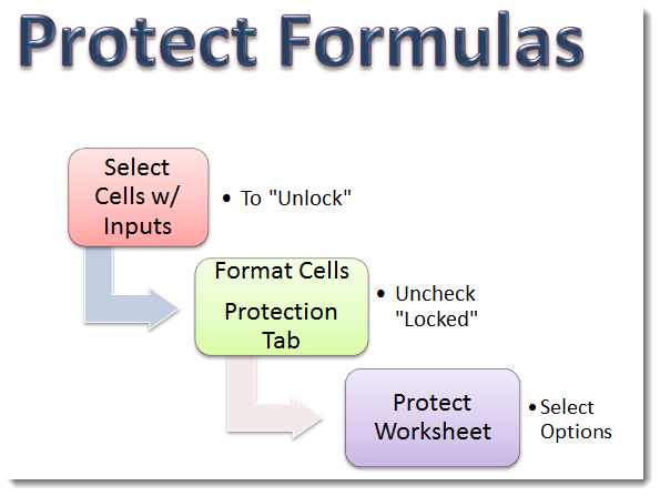 excel cell lock options