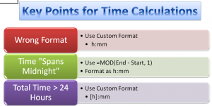 Time Calculations in Excel