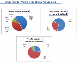 Survey Results - Which Version of Excel